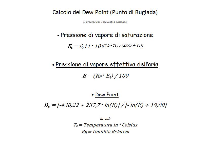 Calcolo del Dew Point