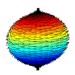 Il teorema della palla pelosa e la circolazione generale dell'atmosfera