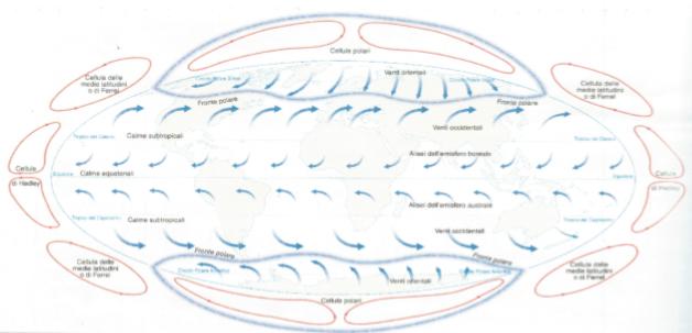 Figura 3. Genesi dei venti costanti