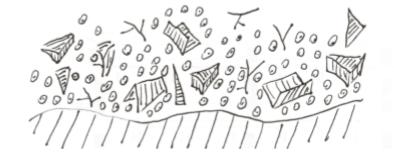 Figura 5. Modello ipotetico di struttura della nebbia